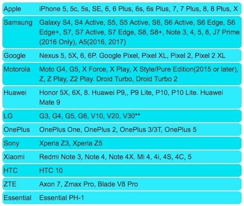 mobile model list