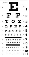 small eyechart